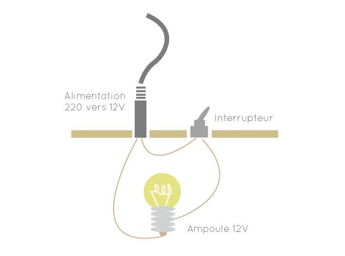DIY-lampe-photo-bois-schema-electrique