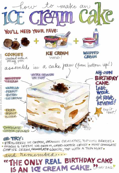 ftg_icecreamcake
